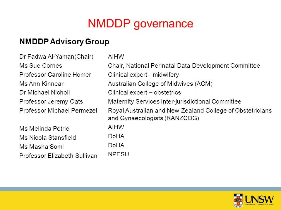 NMDDP governance NMDDP Advisory Group Dr Fadwa Al-Yaman(Chair)