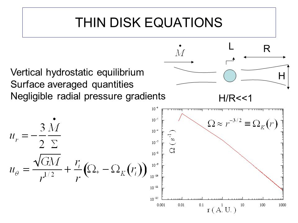 THIN DISK EQUATIONS L R Vertical hydrostatic equilibrium H