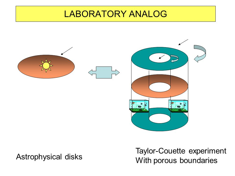 LABORATORY ANALOG Taylor-Couette experiment With porous boundaries