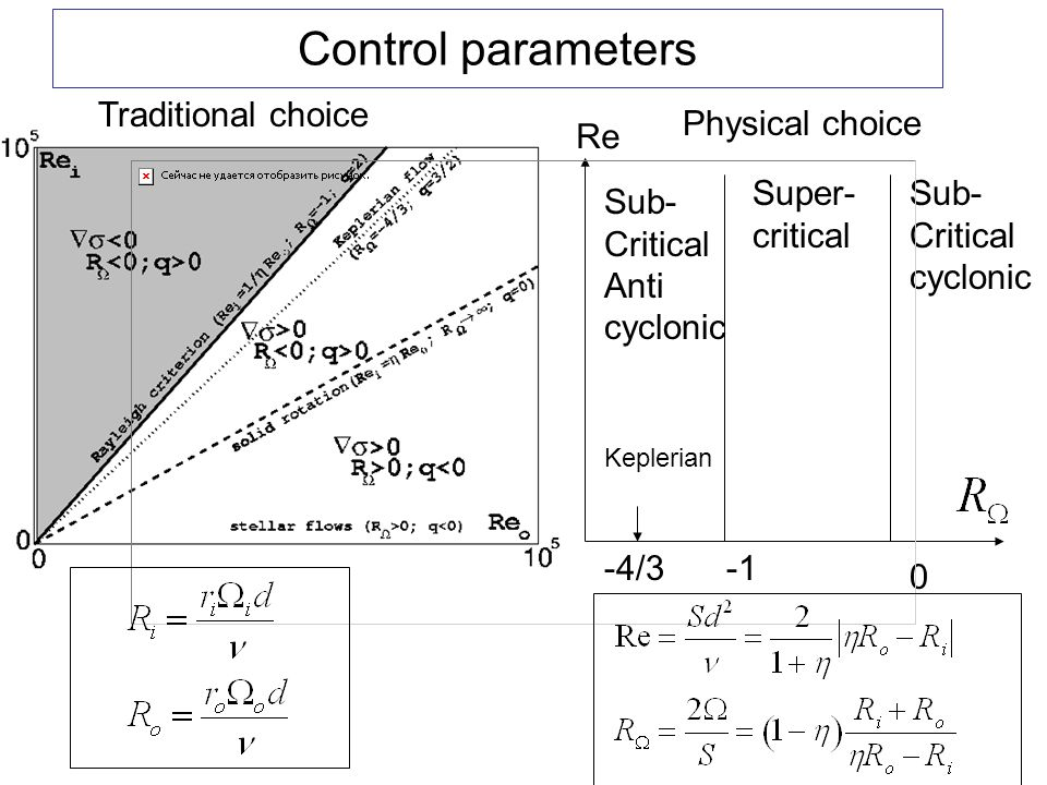 Control parameters Traditional choice Physical choice Re Super-