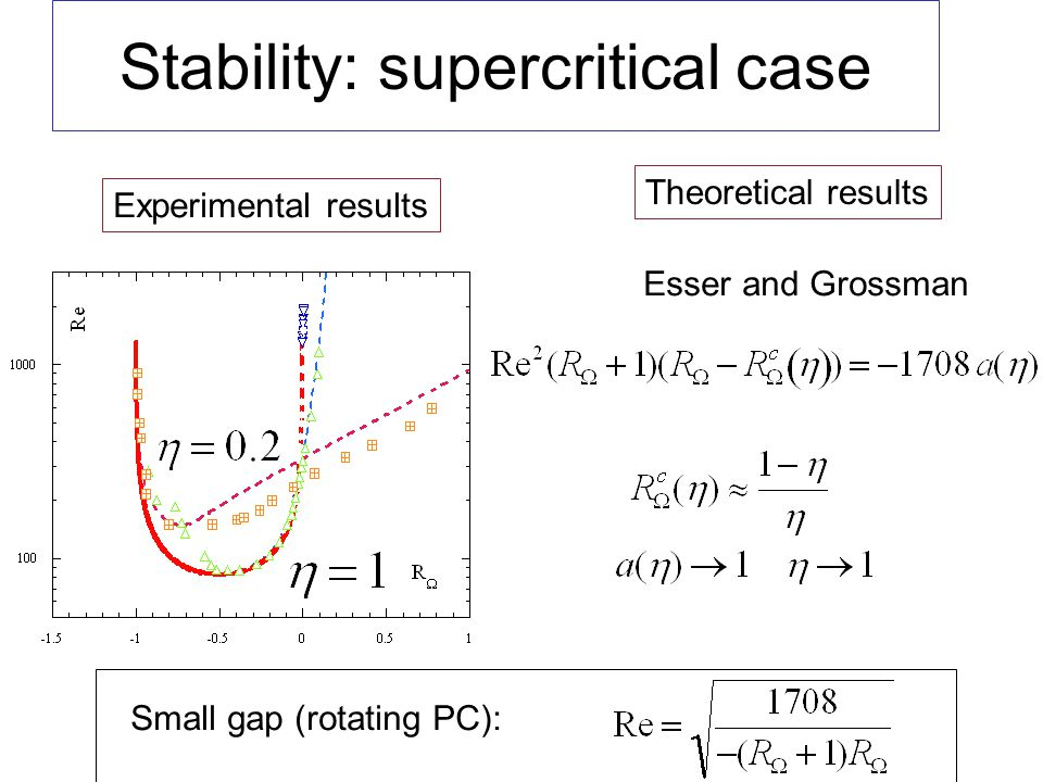 Stability: supercritical case