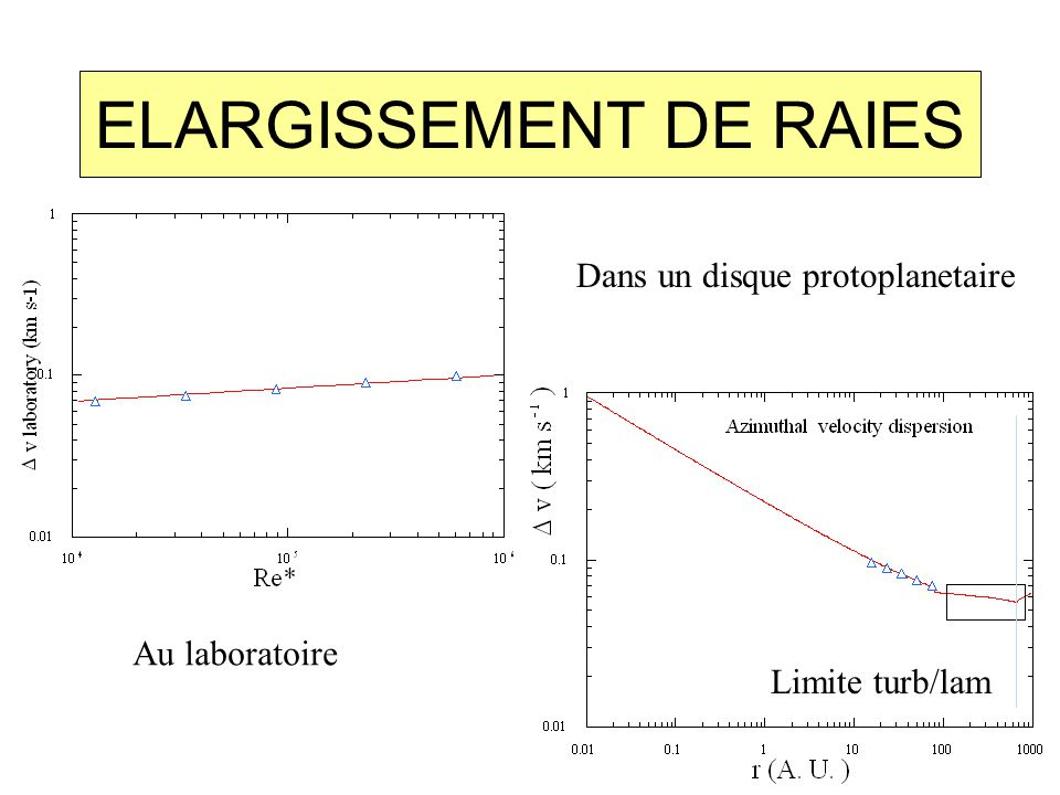ELARGISSEMENT DE RAIES
