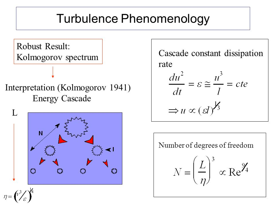 Turbulence Phenomenology