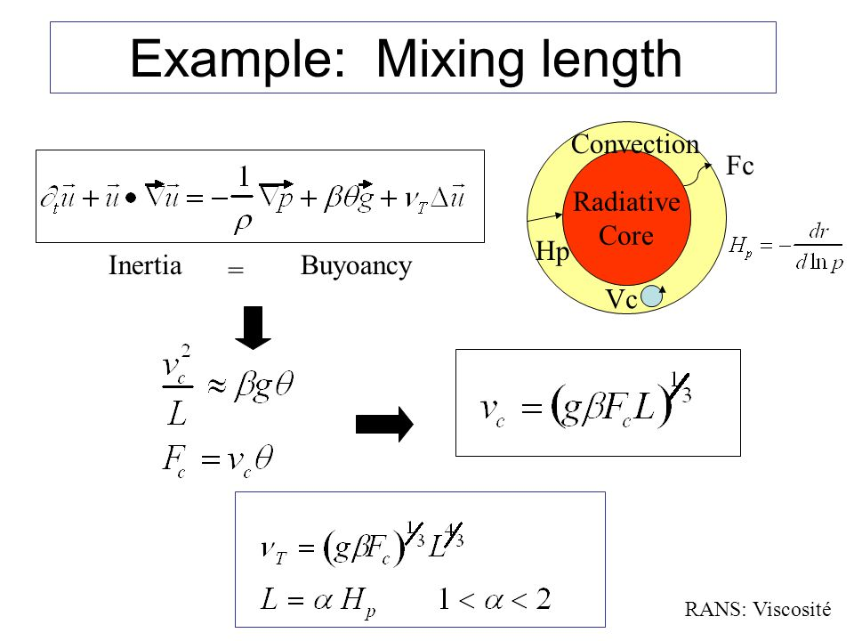 Example: Mixing length