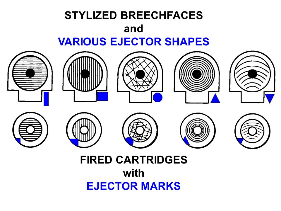 VARIOUS EJECTOR SHAPES
