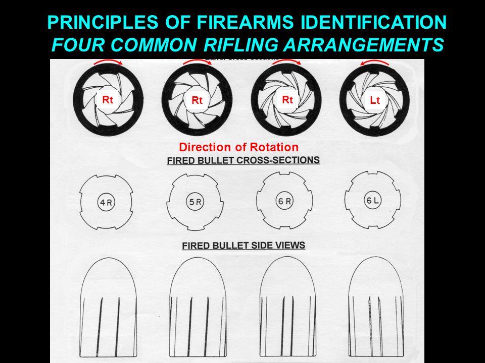 PRINCIPLES OF FIREARMS IDENTIFICATION FOUR COMMON RIFLING ARRANGEMENTS