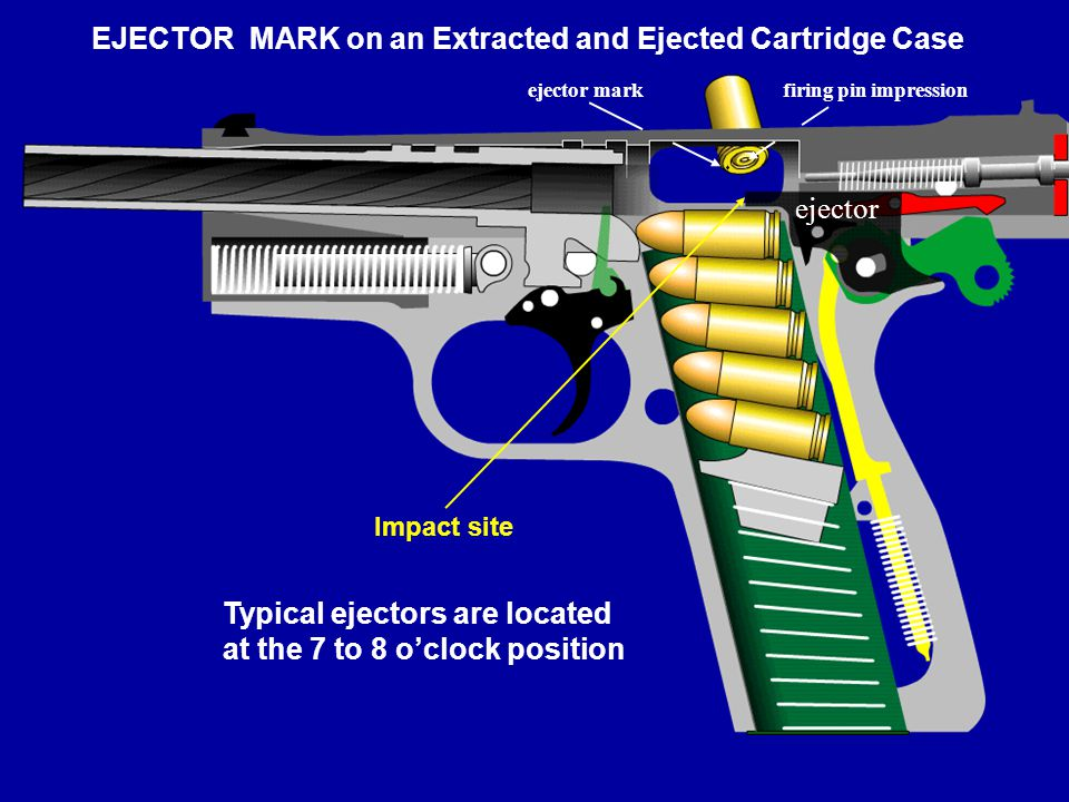 EJECTOR MARK on an Extracted and Ejected Cartridge Case