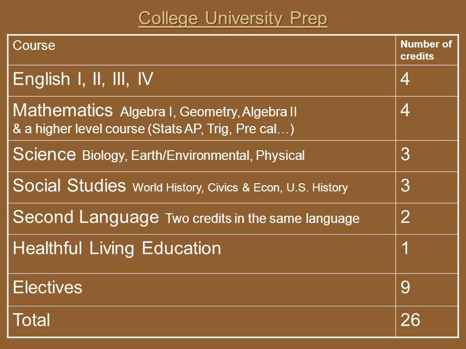 College University Prep