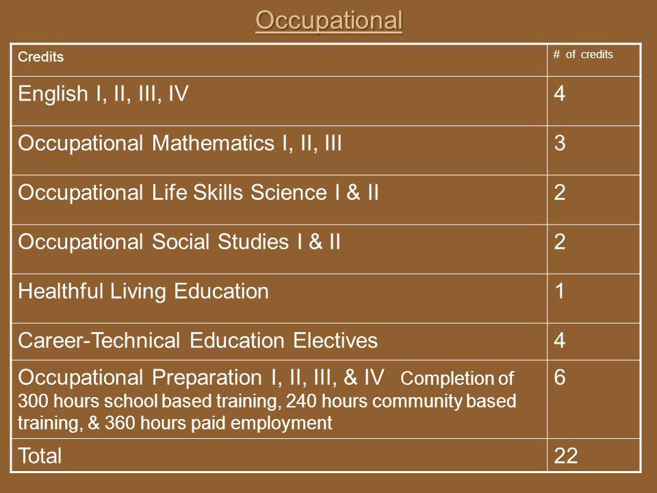 Occupational English I, II, III, IV 4