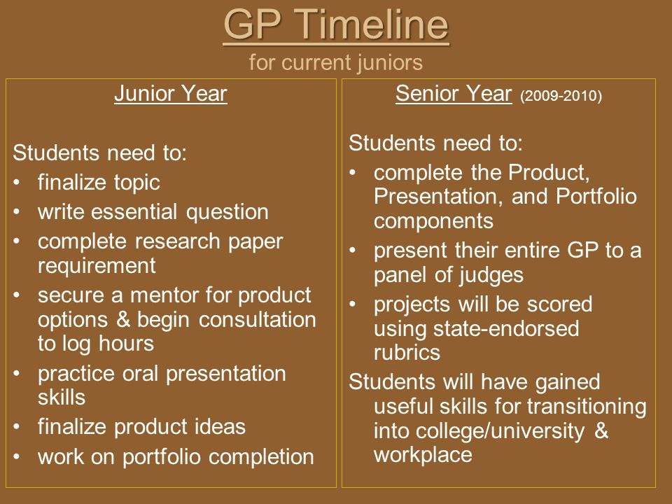GP Timeline for current juniors