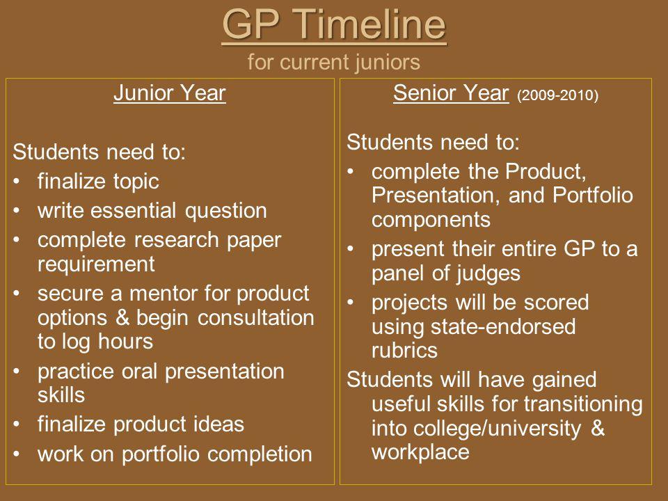 GP Timeline for current juniors