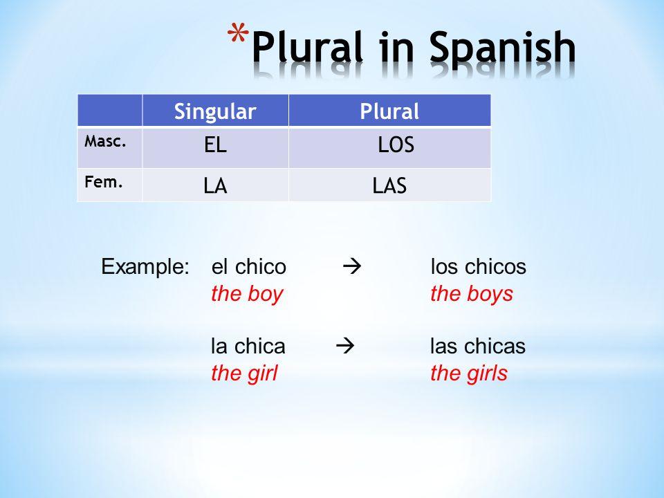 Plural in Spanish Singular Plural EL LOS LA LAS