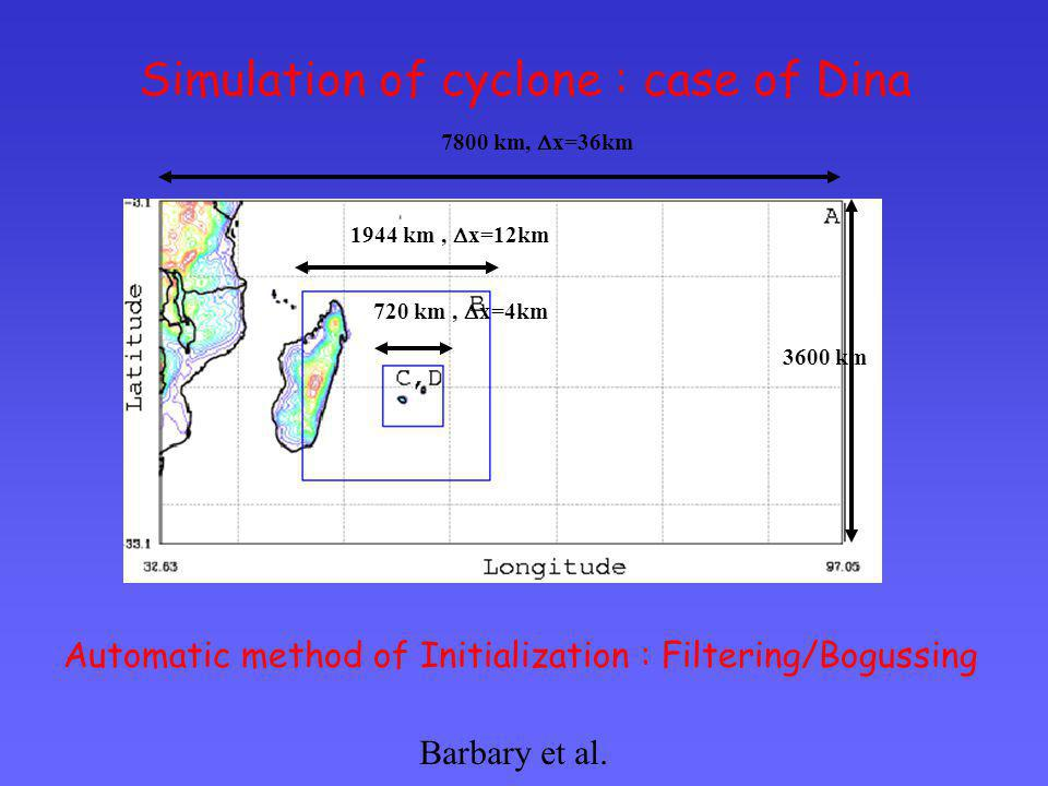 Simulation of cyclone : case of Dina