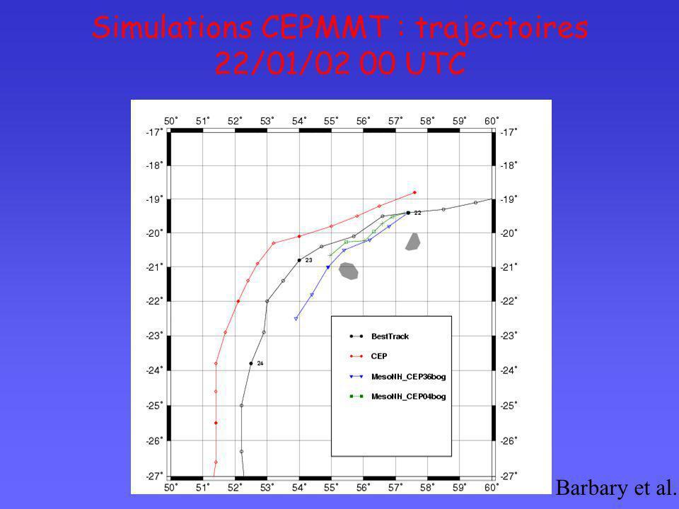 Simulations CEPMMT : trajectoires 22/01/02 00 UTC