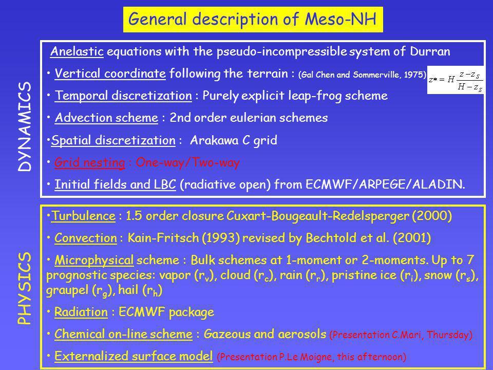 General description of Meso-NH