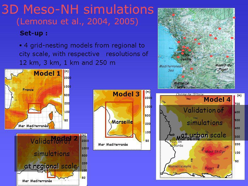 3D Meso-NH simulations (Lemonsu et al., 2004, 2005)