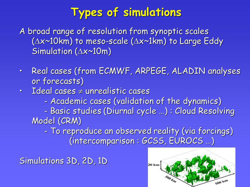 Types of simulations A broad range of resolution from synoptic scales (Dx~10km) to meso-scale (Dx~1km) to Large Eddy Simulation (Dx~10m)