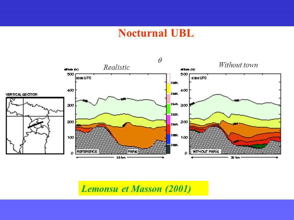 Nocturnal UBL q Without town Realistic Lemonsu et Masson (2001)