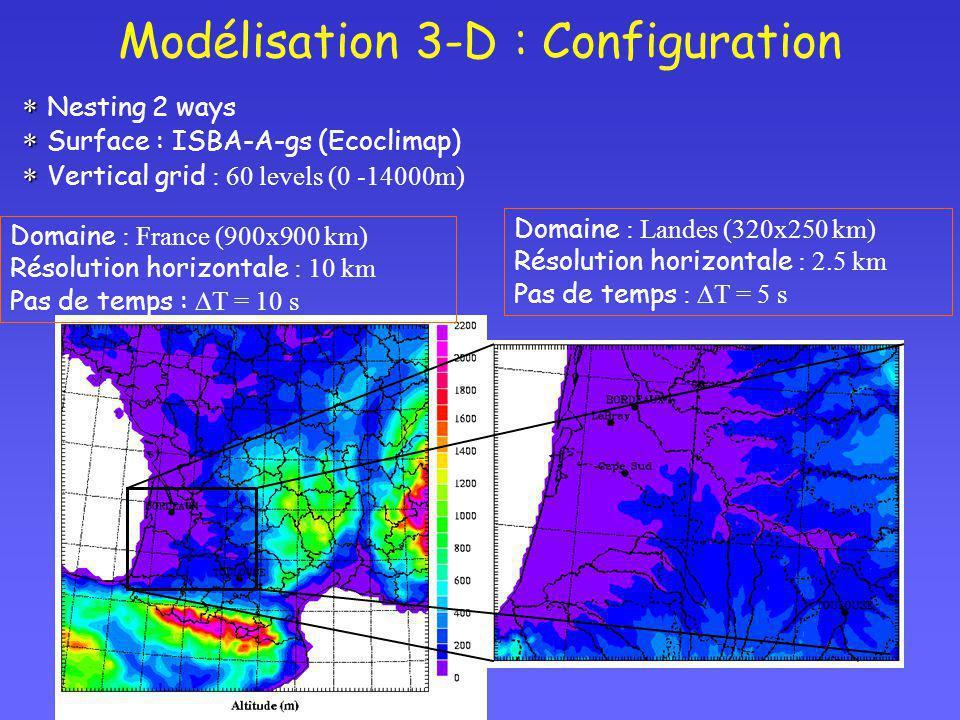 Modélisation 3-D : Configuration