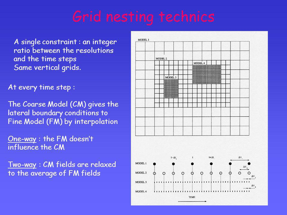 Grid nesting technics A single constraint : an integer ratio between the resolutions and the time steps.