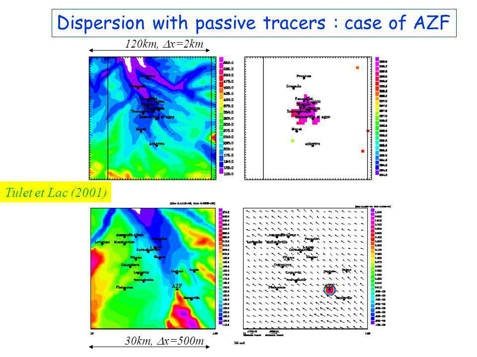 Dispersion with passive tracers : case of AZF