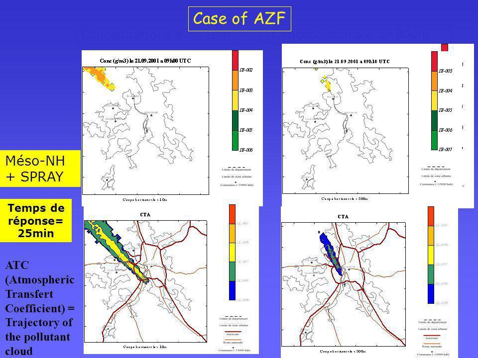 Case of AZF Méso-NH + SPRAY Concentrations à Z=10m