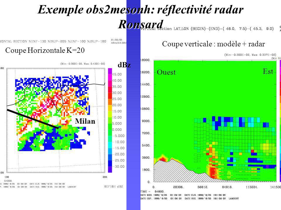 Exemple obs2mesonh: réflectivité radar Ronsard