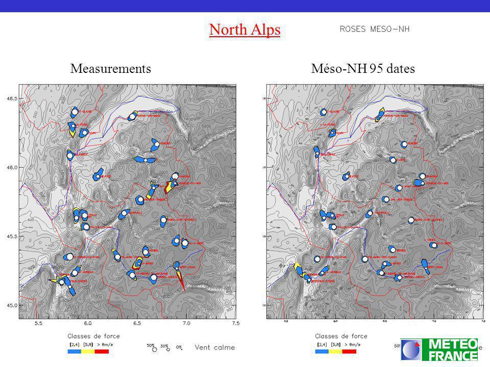 Measurements Roses Aladin 3 ans Méso-NH 95 dates North Alps