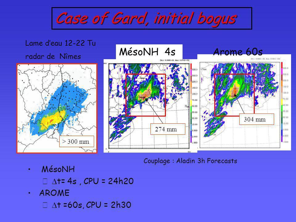 Case of Gard, initial bogus