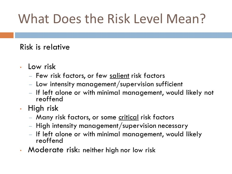 What Does the Risk Level Mean