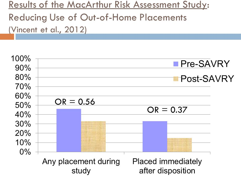 Results of the MacArthur Risk Assessment Study: Reducing Use of Out-of-Home Placements (Vincent et al., 2012)