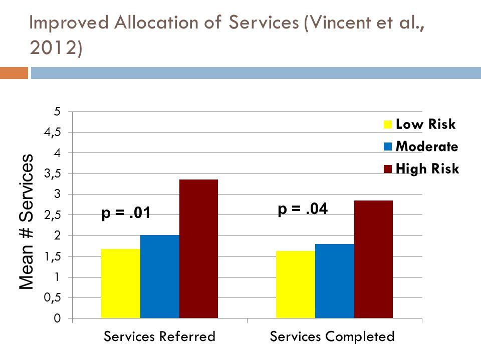 Improved Allocation of Services (Vincent et al., 2012)