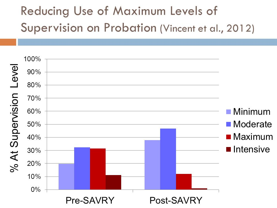 Reducing Use of Maximum Levels of Supervision on Probation (Vincent et al., 2012)