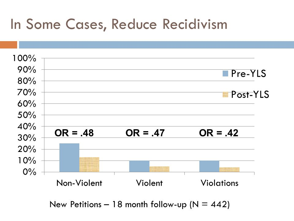 In Some Cases, Reduce Recidivism
