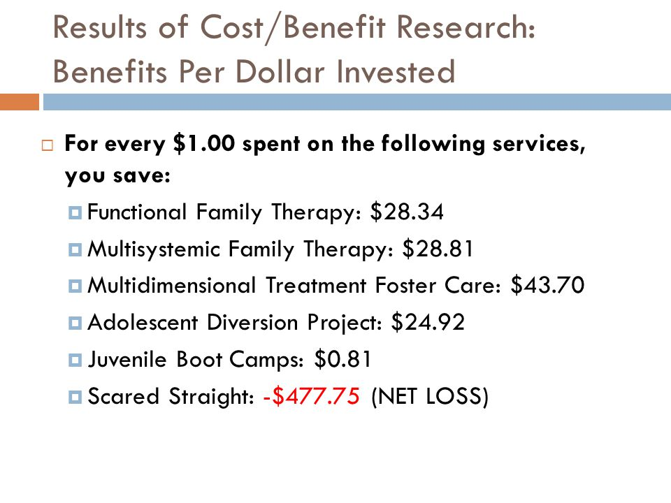 Results of Cost/Benefit Research: Benefits Per Dollar Invested