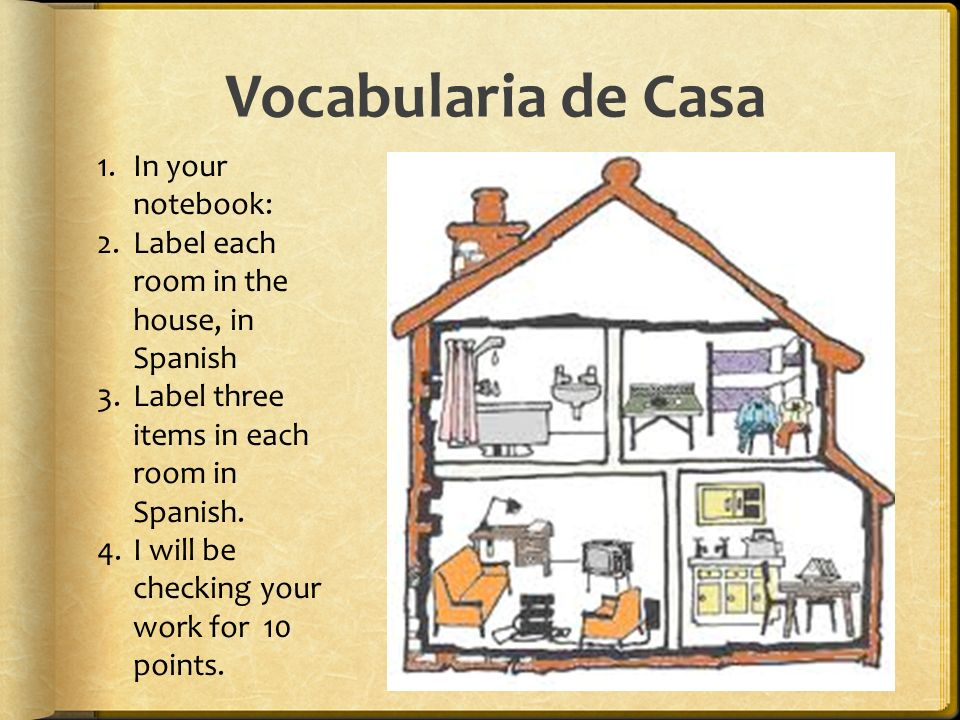 Vocabularia de Casa In your notebook: