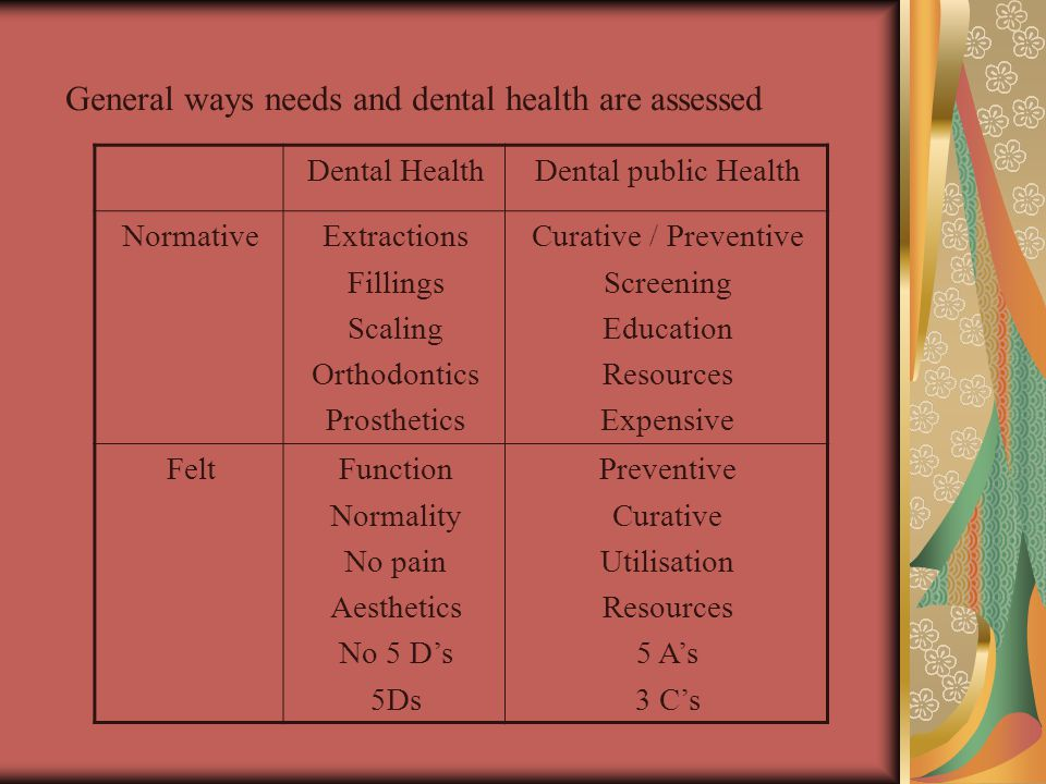 General ways needs and dental health are assessed