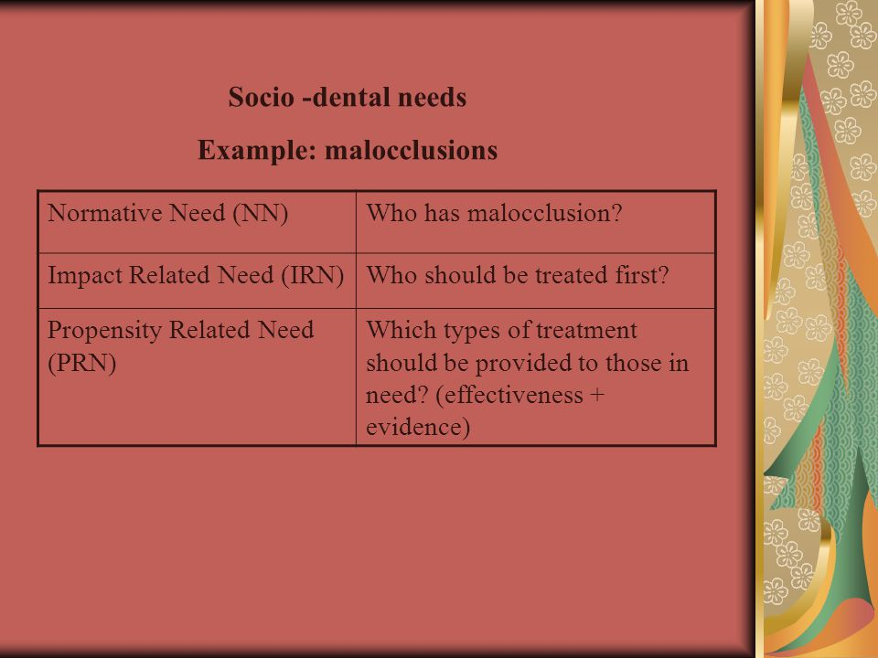 Example: malocclusions