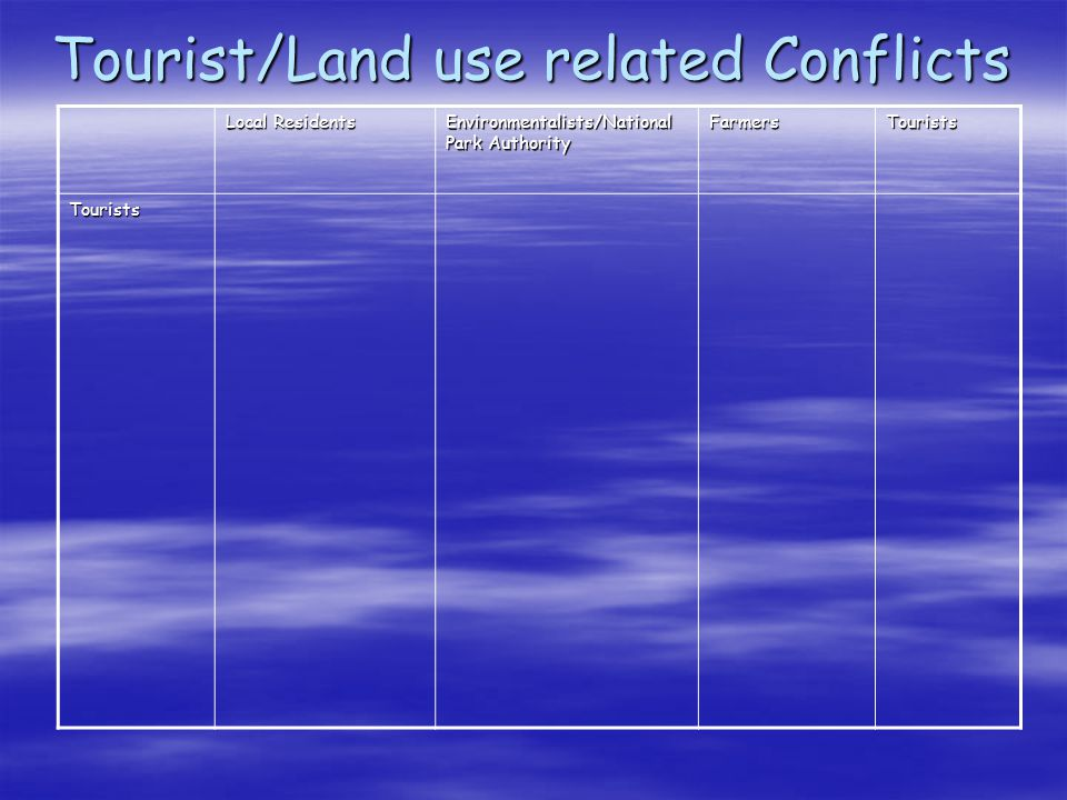 Tourist/Land use related Conflicts