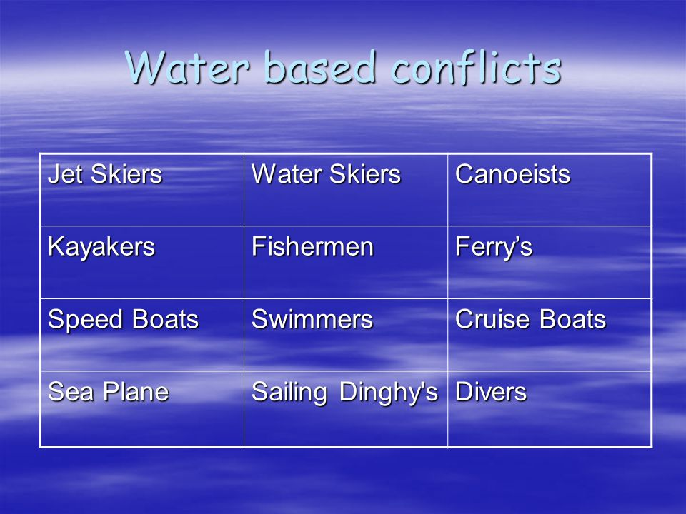 Water based conflicts Jet Skiers Water Skiers Canoeists Kayakers