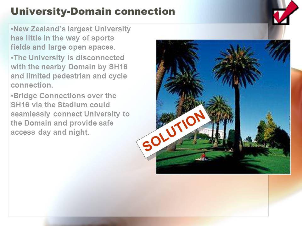 University-Domain connection