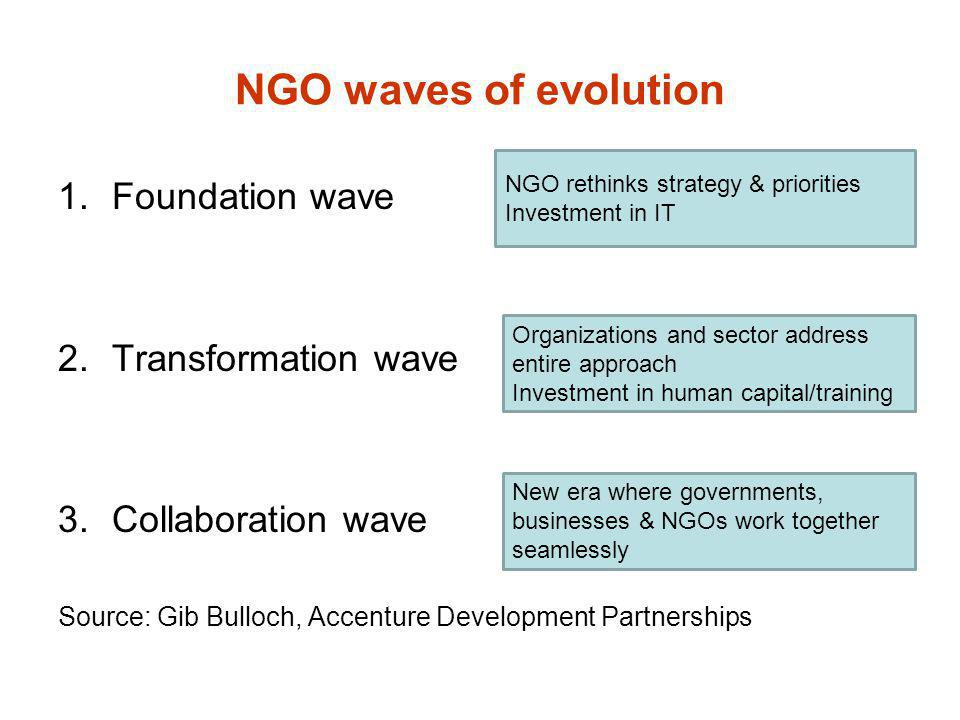 NGO waves of evolution Foundation wave Transformation wave