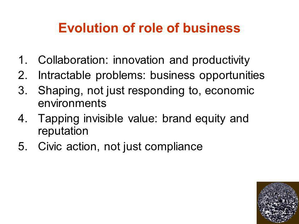 Evolution of role of business