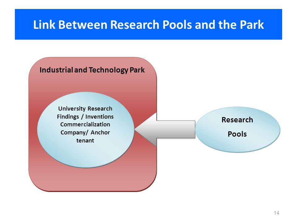 Link Between Research Pools and the Park
