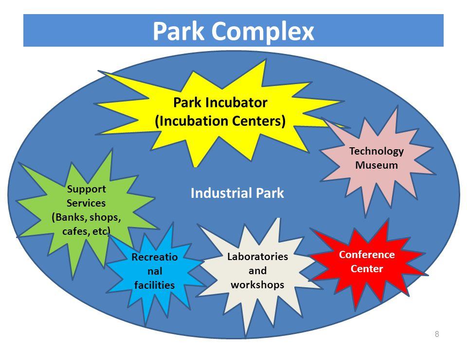 Park Complex Park Incubator (Incubation Centers) Industrial Park