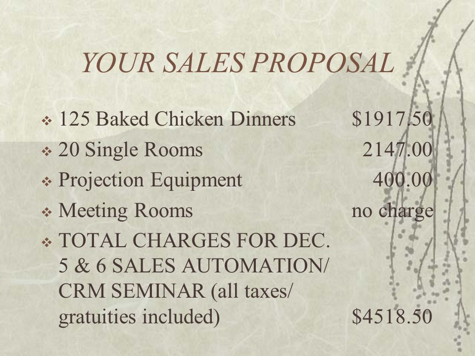 YOUR SALES PROPOSAL 125 Baked Chicken Dinners $1917.50