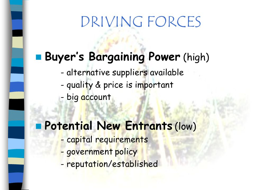 DRIVING FORCES Buyer's Bargaining Power (high)