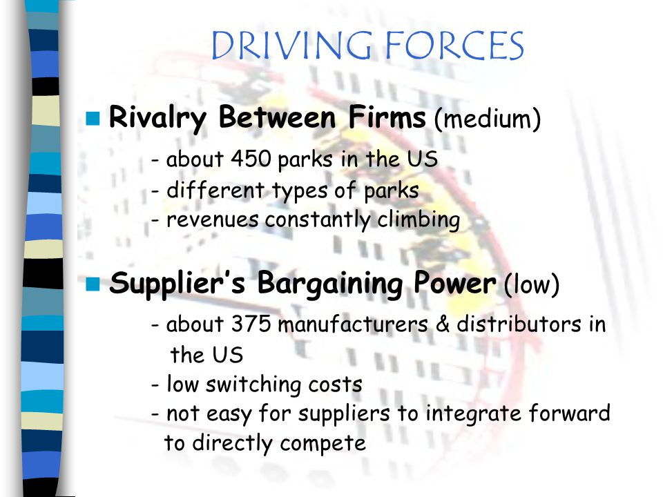 DRIVING FORCES Rivalry Between Firms (medium)