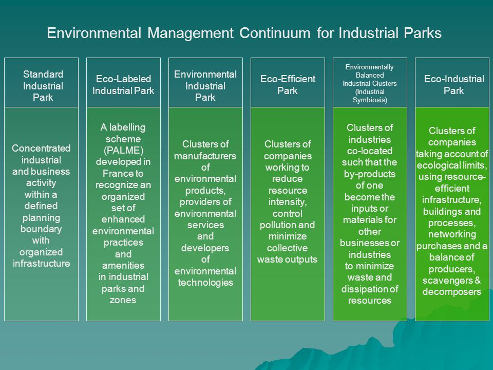 Environmental Management Continuum for Industrial Parks