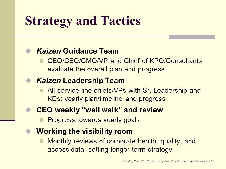 Strategy and Tactics Kaizen Guidance Team Kaizen Leadership Team